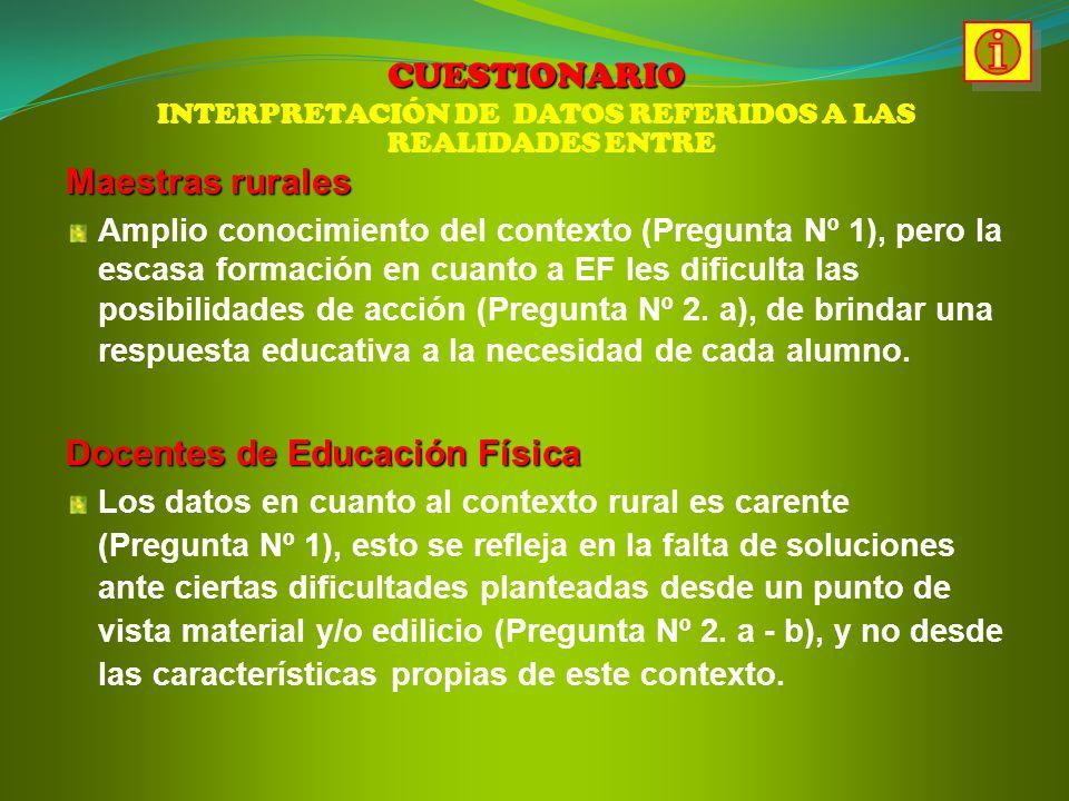 CUESTIONARIO INTERPRETACIÓN DE DATOS REFERIDOS A LAS REALIDADES ENTRE Maestras rurales Amplio conocimiento del contexto (Pregunta Nº 1), pero la escas