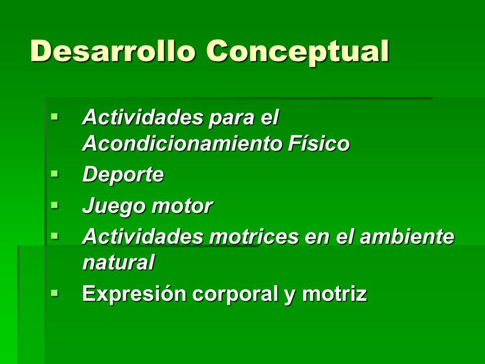 Desarrollo Conceptual Actividades para el Acondicionamiento Físico Actividades para el Acondicionamiento Físico Deporte Deporte Juego motor Juego moto