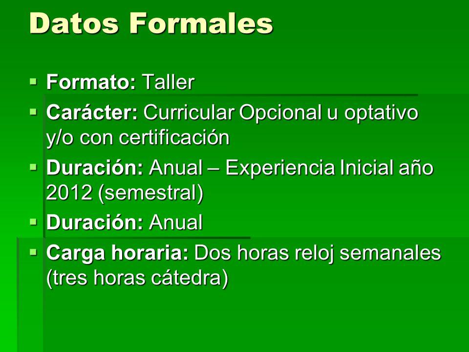 Datos Formales Formato: Taller Formato: Taller Carácter: Curricular Opcional u optativo y/o con certificación Carácter: Curricular Opcional u optativo