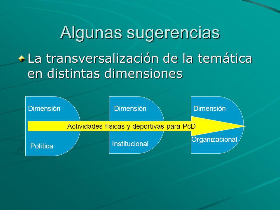Algunas sugerencias La transversalización de la temática en distintas dimensiones Dimensión Política Dimensión Institucional Dimensión Organizacional