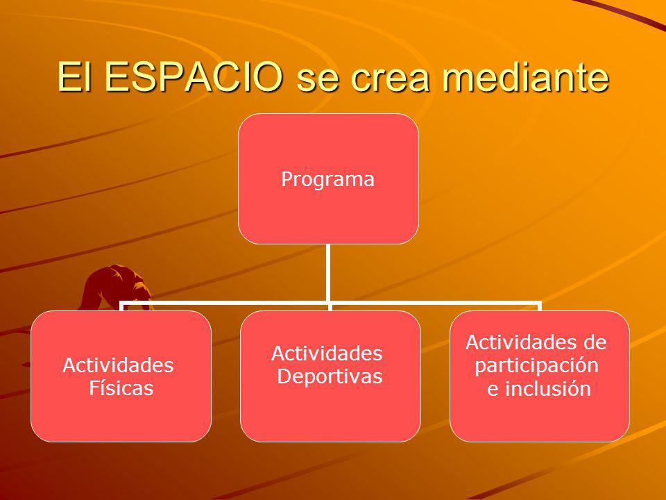 El ESPACIO se crea mediante Programa Actividades Físicas Actividades Deportivas Actividades de participación e inclusión