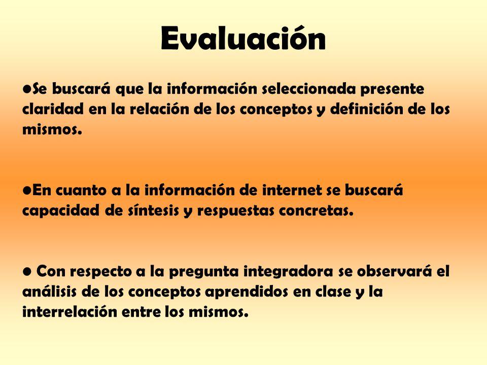 Evaluación Se buscará que la información seleccionada presente claridad en la relación de los conceptos y definición de los mismos. En cuanto a la inf