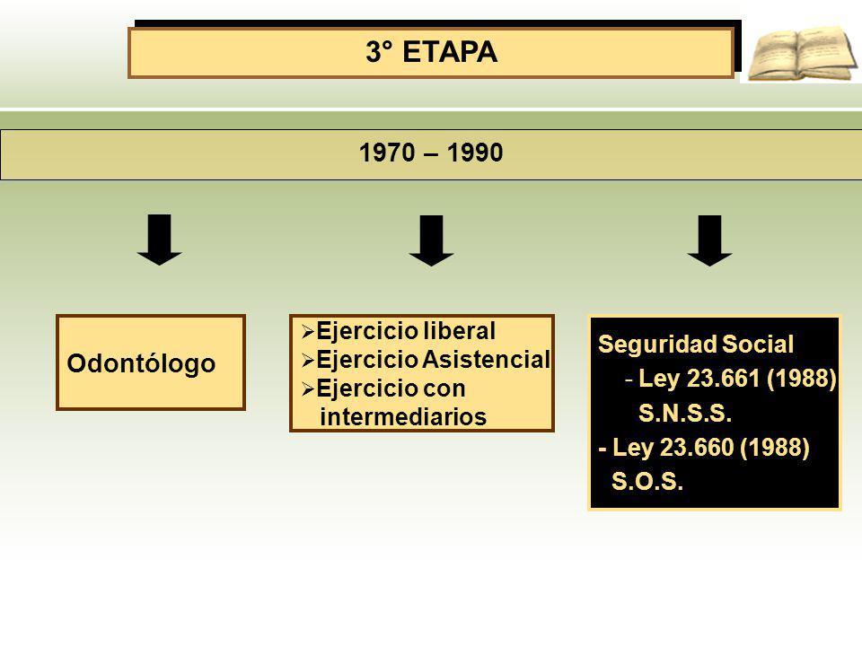 3° ETAPA 1970 – 1990 Odontólogo Seguridad Social - Ley 23.661 (1988) S.N.S.S. - Ley 23.660 (1988) S.O.S. Ejercicio liberal Ejercicio Asistencial Ejerc