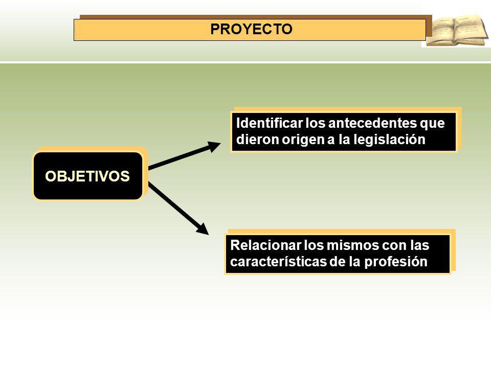 OBJETIVOS Identificar los antecedentes que dieron origen a la legislación Relacionar los mismos con las características de la profesión PROYECTO
