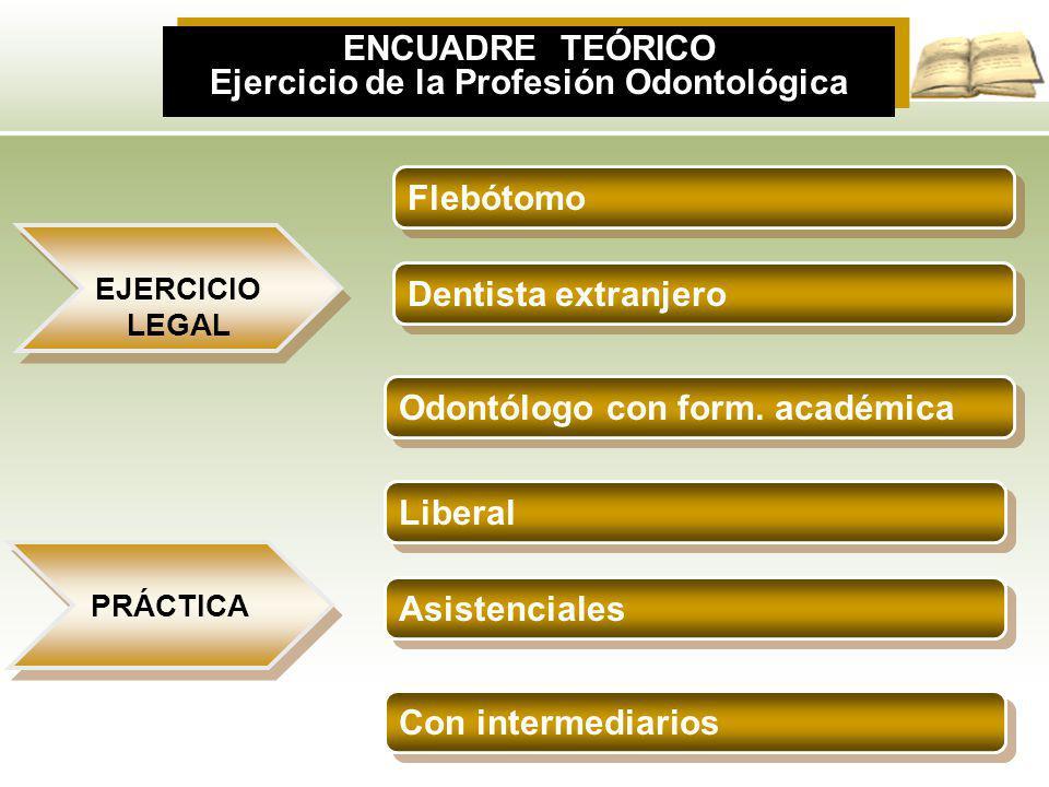 ENCUADRE TEÓRICO Ejercicio de la Profesión Odontológica ENCUADRE TEÓRICO Ejercicio de la Profesión Odontológica Flebótomo Dentista extranjero Odontólo