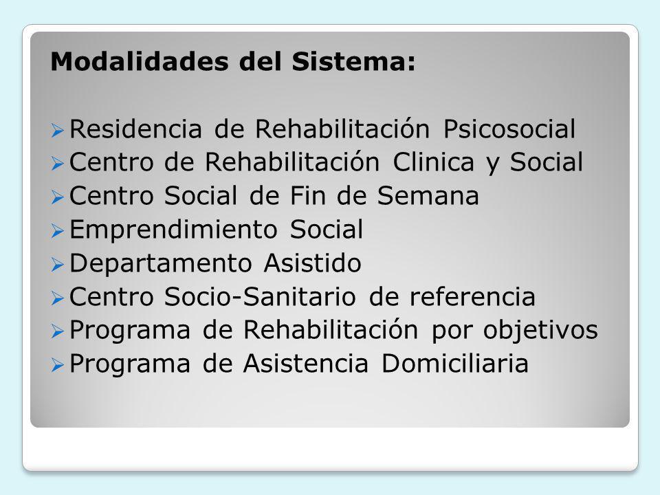 Modalidades del Sistema: Residencia de Rehabilitación Psicosocial Centro de Rehabilitación Clinica y Social Centro Social de Fin de Semana Emprendimiento Social Departamento Asistido Centro Socio-Sanitario de referencia Programa de Rehabilitación por objetivos Programa de Asistencia Domiciliaria