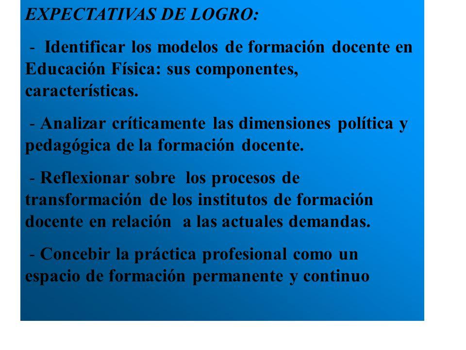 EXPECTATIVAS DE LOGRO: - Identificar los modelos de formación docente en Educación Física: sus componentes, características.