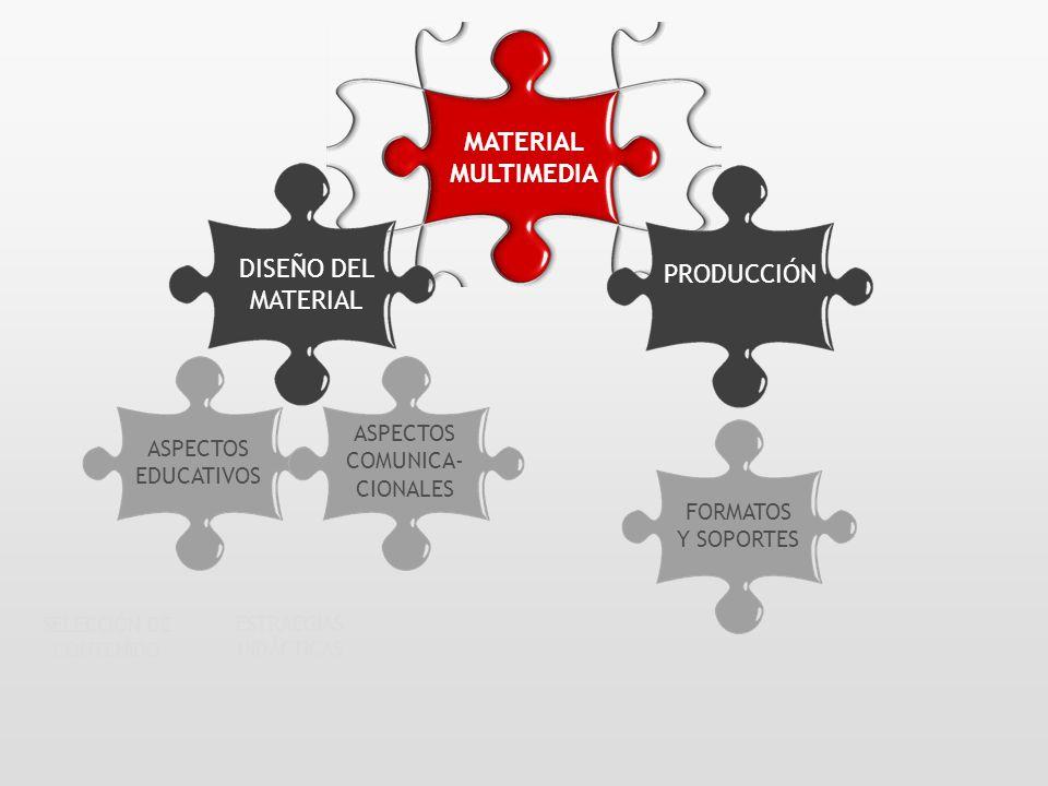 MATERIAL MULTIMEDIA ASPECTOS EDUCATIVOS DISEÑO DEL MATERIAL PRODUCCIÓN ASPECTOS COMUNICA- CIONALES SELECCIÓN DE CONTENIDO ESTRAEGIAS DIDÁCTICAS FORMATOS Y SOPORTES