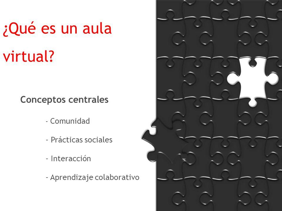 ¿Qué es un aula virtual? Conceptos centrales - Comunidad - Prácticas sociales - Interacción - Aprendizaje colaborativo
