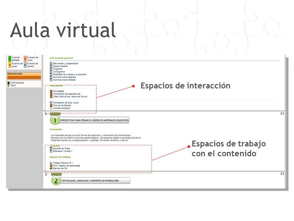 Espacios de interacción Espacios de trabajo con el contenido Aula virtual