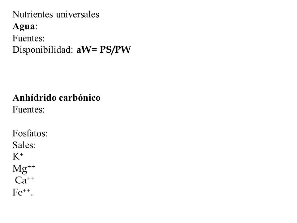 Nutrientes universales Agua: Fuentes: Disponibilidad: aW= PS/PW Anhídrido carbónico Fuentes: Fosfatos: Sales: K + Mg ++ Ca ++ Fe ++.