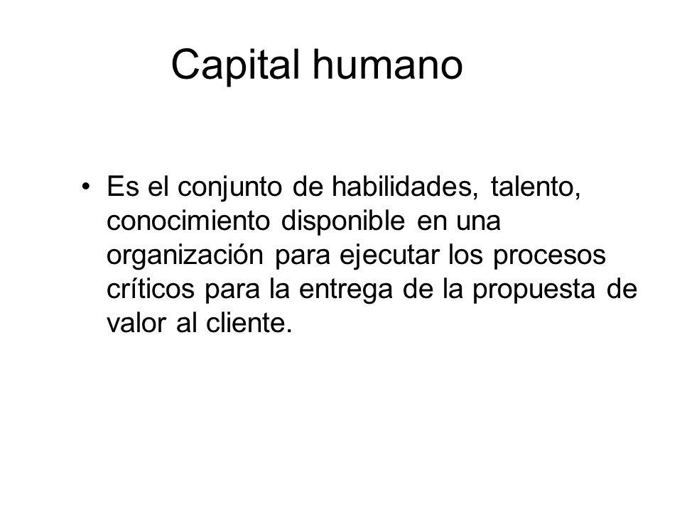 Capital humano Es el conjunto de habilidades, talento, conocimiento disponible en una organización para ejecutar los procesos críticos para la entrega de la propuesta de valor al cliente.