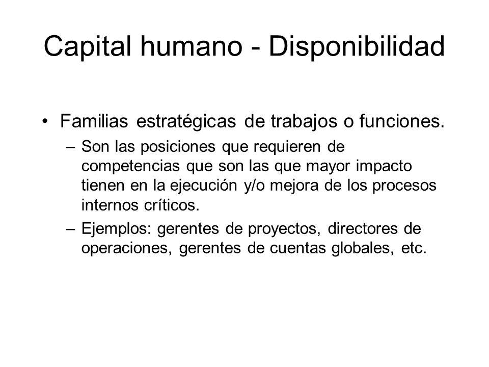 Capital humano - Disponibilidad Familias estratégicas de trabajos o funciones. –Son las posiciones que requieren de competencias que son las que mayor