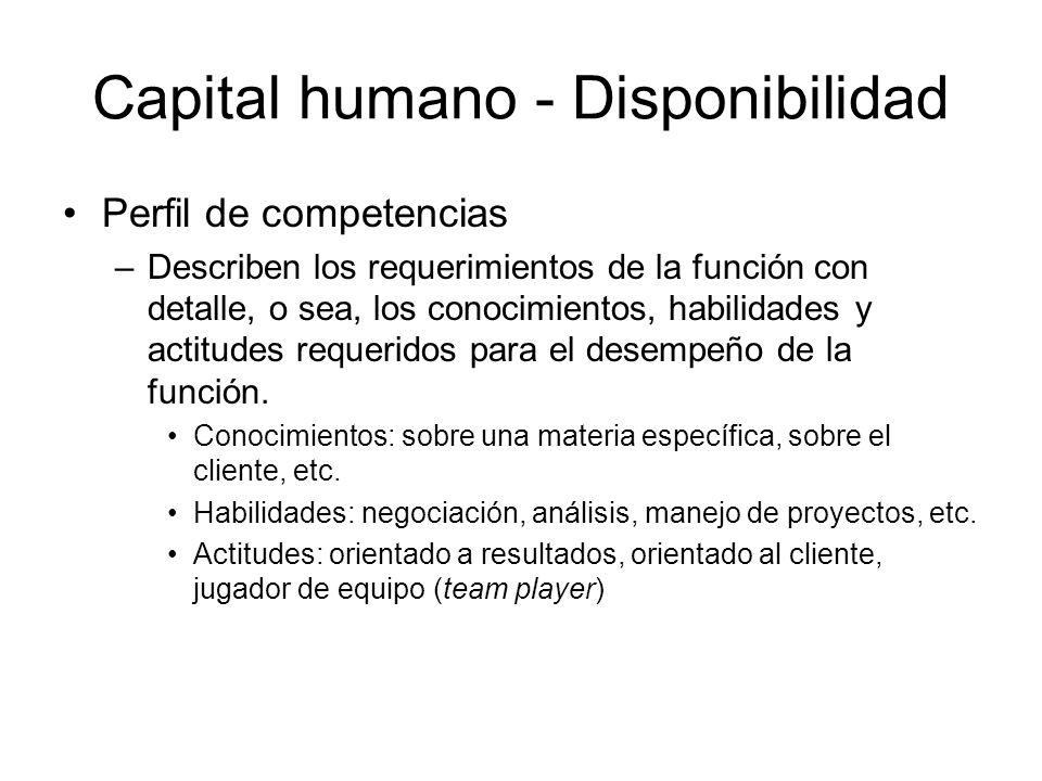 Capital humano - Disponibilidad Perfil de competencias –Describen los requerimientos de la función con detalle, o sea, los conocimientos, habilidades y actitudes requeridos para el desempeño de la función.