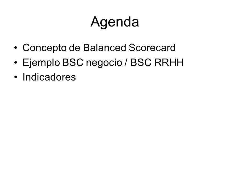 Agenda Concepto de Balanced Scorecard Ejemplo BSC negocio / BSC RRHH Indicadores