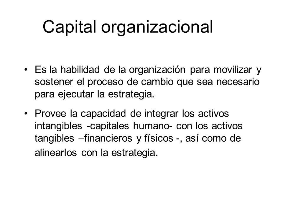 Capital organizacional Es la habilidad de la organización para movilizar y sostener el proceso de cambio que sea necesario para ejecutar la estrategia