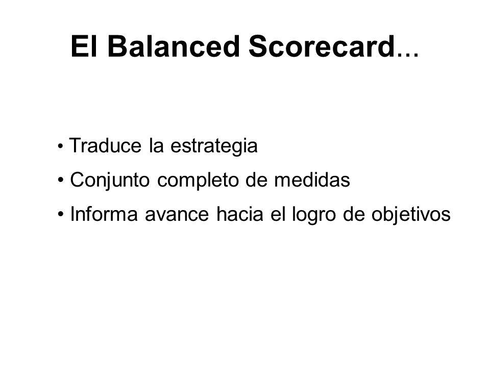El Balanced Scorecard... Traduce la estrategia Conjunto completo de medidas Informa avance hacia el logro de objetivos