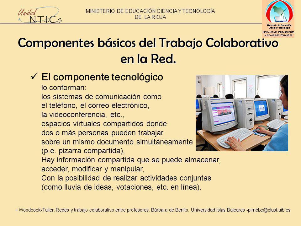 Componentesbásicos del Trabajo Colaborativo Componentes básicos del Trabajo Colaborativo en la Red.