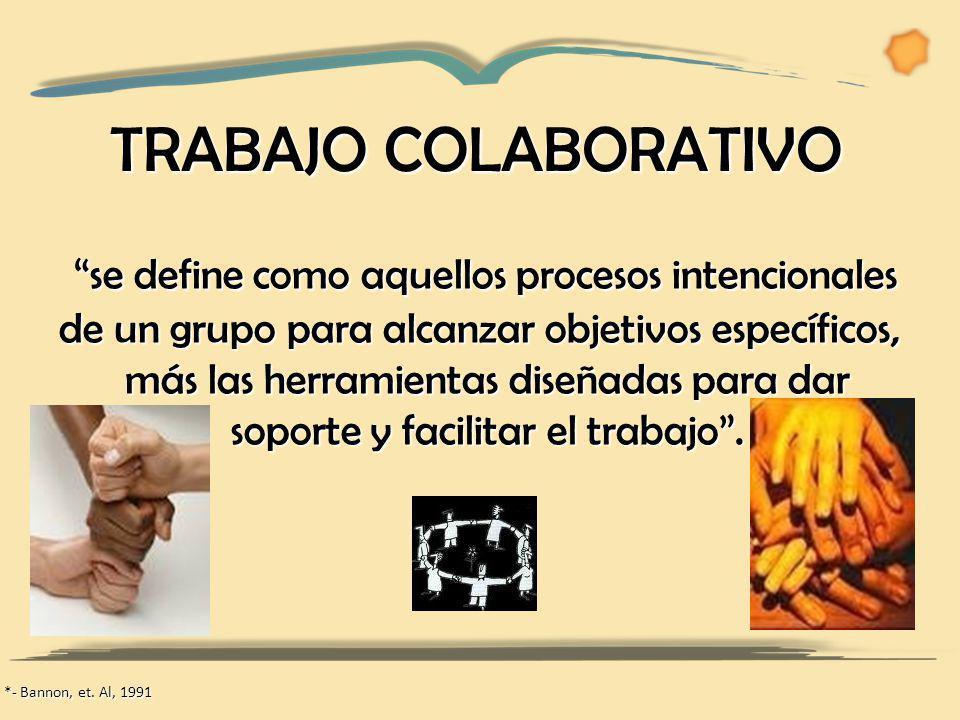 se define como aquellos procesos intencionales de un grupo para alcanzar objetivos específicos, se define como aquellos procesos intencionales de un grupo para alcanzar objetivos específicos, más las herramientas diseñadas para dar soporte y facilitar el trabajo.