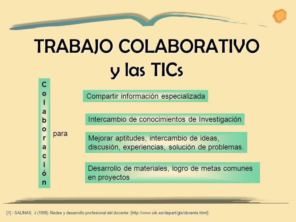 [1] - SALINAS, J (1998) Redes y desarrollo profesional del docente: {http://www.uib.es/depart/gte/docente.html} TRABAJO COLABORATIVO y las TICs ColaboraciónColaboración Desarrollo de materiales, logro de metas comunes en proyectos para Compartir información especializada Intercambio de conocimientos de Investigación Mejorar aptitudes, intercambio de ideas, discusión, experiencias, solución de problemas.