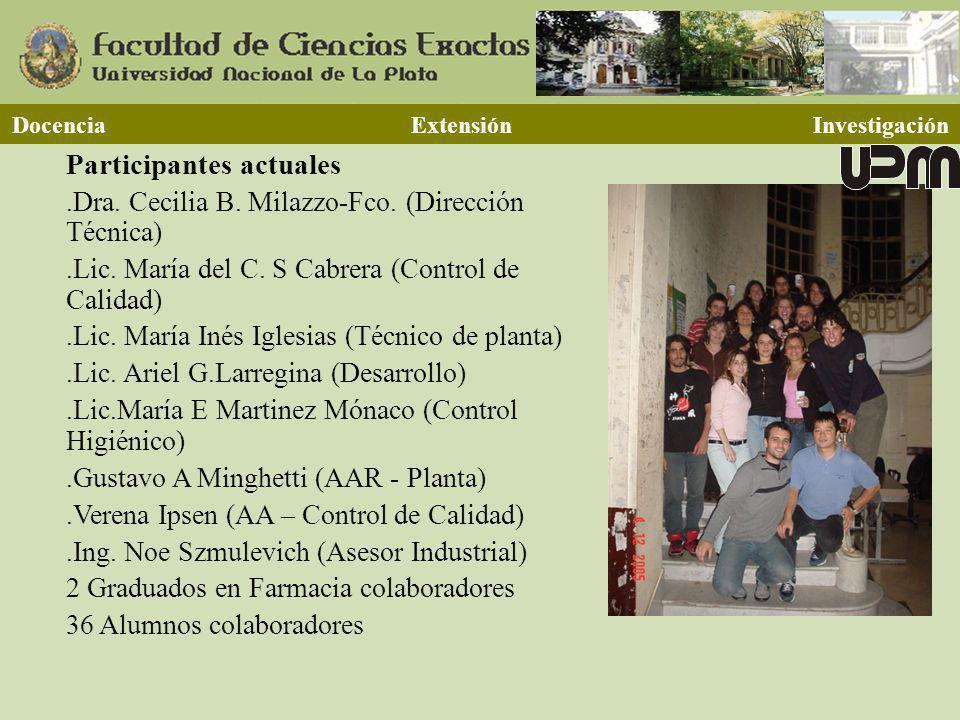 Participantes actuales.Dra. Cecilia B. Milazzo-Fco. (Dirección Técnica).Lic. María del C. S Cabrera (Control de Calidad).Lic. María Inés Iglesias (Téc