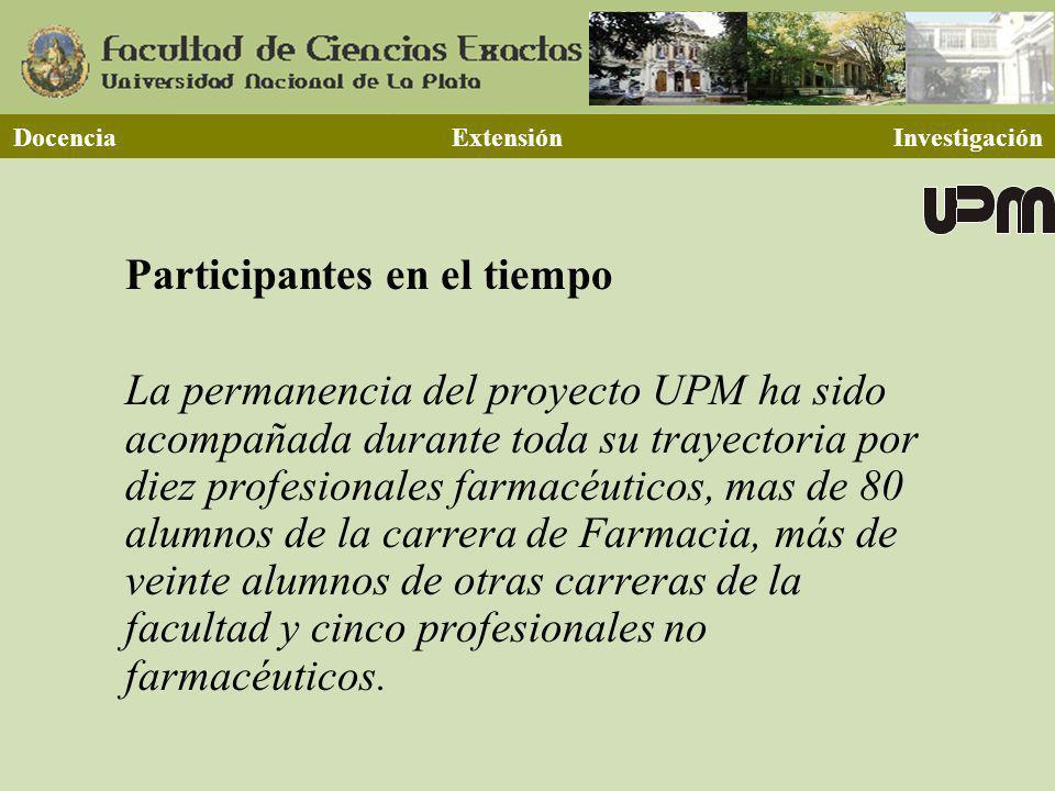 Participantes en el tiempo La permanencia del proyecto UPM ha sido acompañada durante toda su trayectoria por diez profesionales farmacéuticos, mas de
