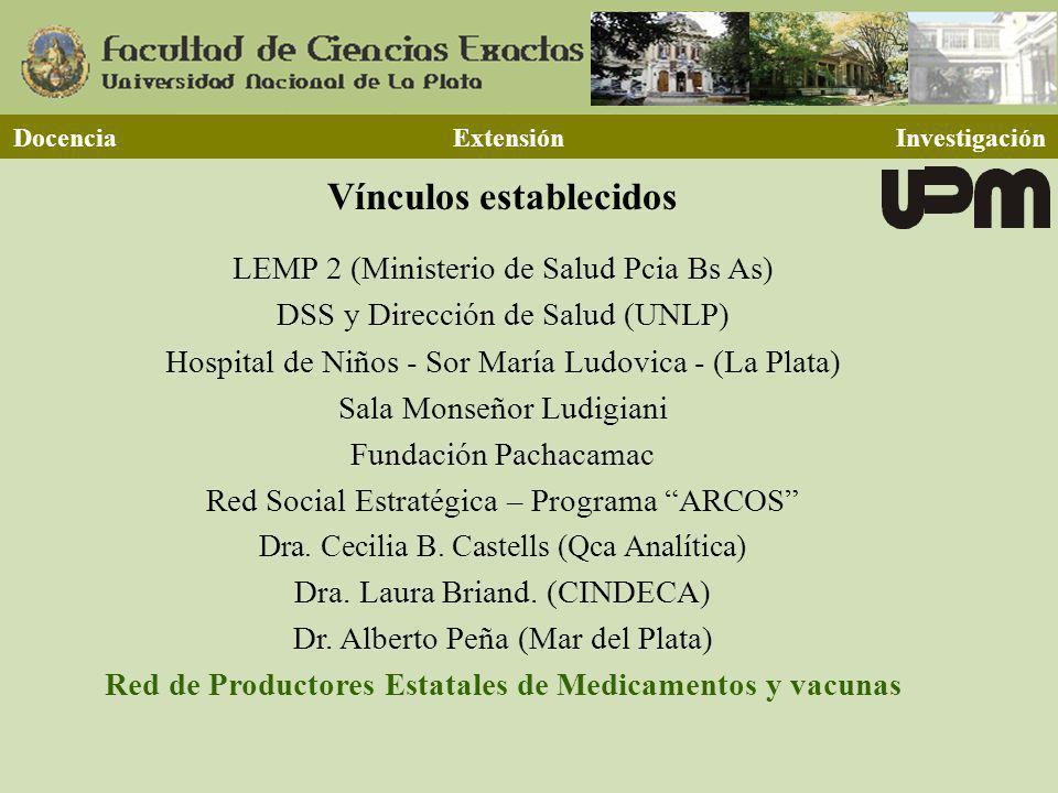Vínculos establecidos LEMP 2 (Ministerio de Salud Pcia Bs As) DSS y Dirección de Salud (UNLP) Hospital de Niños - Sor María Ludovica - (La Plata) Sala Monseñor Ludigiani Fundación Pachacamac Red Social Estratégica – Programa ARCOS Dra.