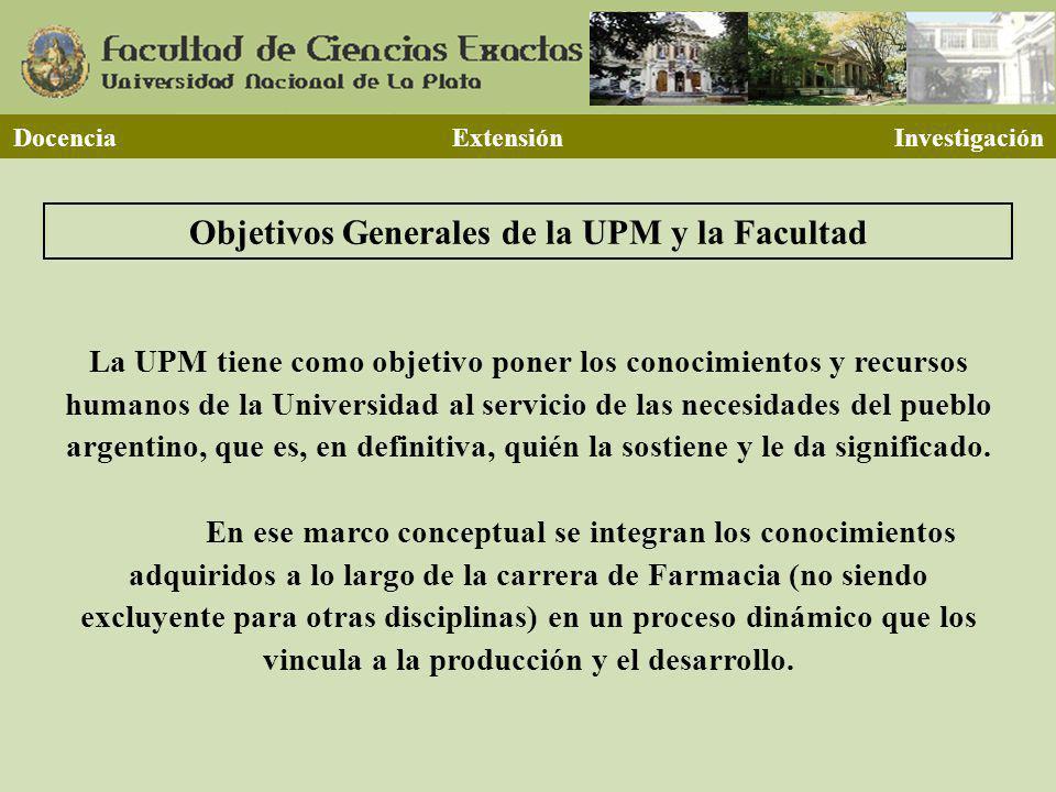 Docencia Extensión Investigación Objetivos Generales de la UPM y la Facultad La UPM tiene como objetivo poner los conocimientos y recursos humanos de la Universidad al servicio de las necesidades del pueblo argentino, que es, en definitiva, quién la sostiene y le da significado.
