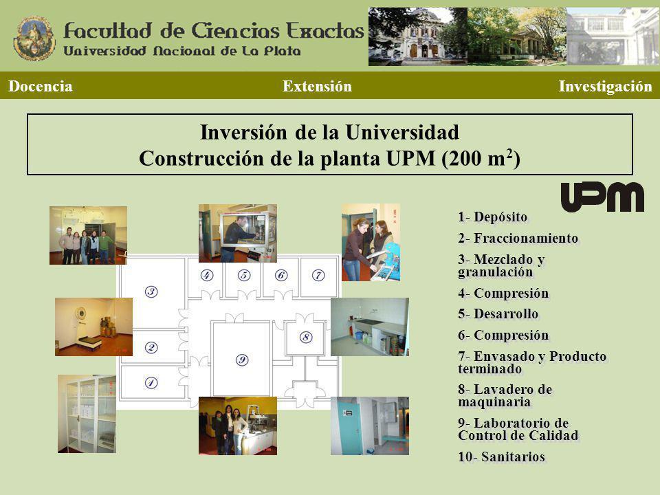 Docencia Extensión Investigación Inversión de la Universidad Construcción de la planta UPM (200 m 2 ) 1- Depósito 2- Fraccionamiento 3- Mezclado y gra