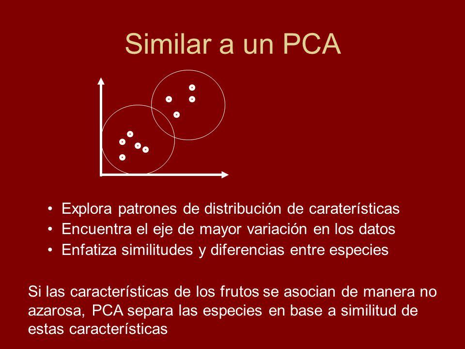 Similar a un PCA Explora patrones de distribución de caraterísticas Encuentra el eje de mayor variación en los datos Enfatiza similitudes y diferencia