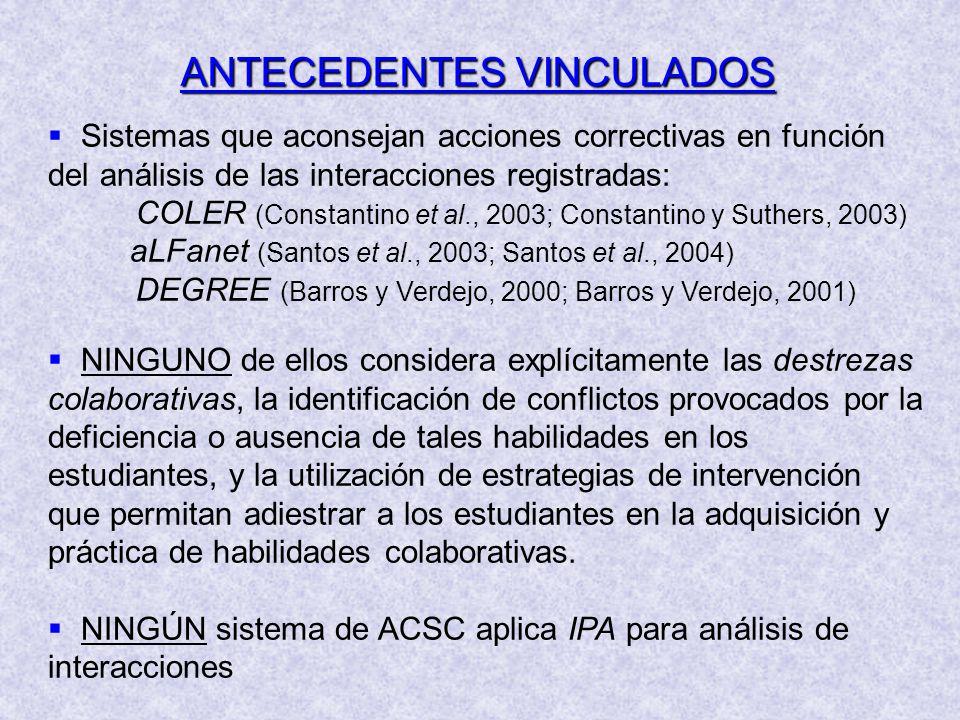 ANTECEDENTES VINCULADOS Sistemas que aconsejan acciones correctivas en función del análisis de las interacciones registradas: COLER (Constantino et al