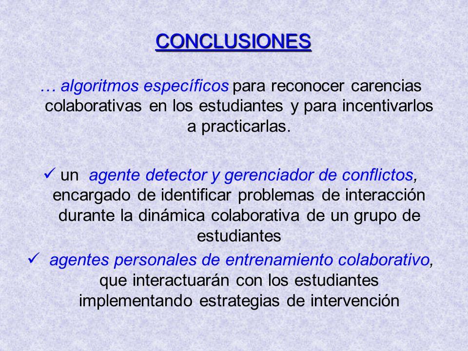 CONCLUSIONES … algoritmos específicos para reconocer carencias colaborativas en los estudiantes y para incentivarlos a practicarlas. un agente detecto
