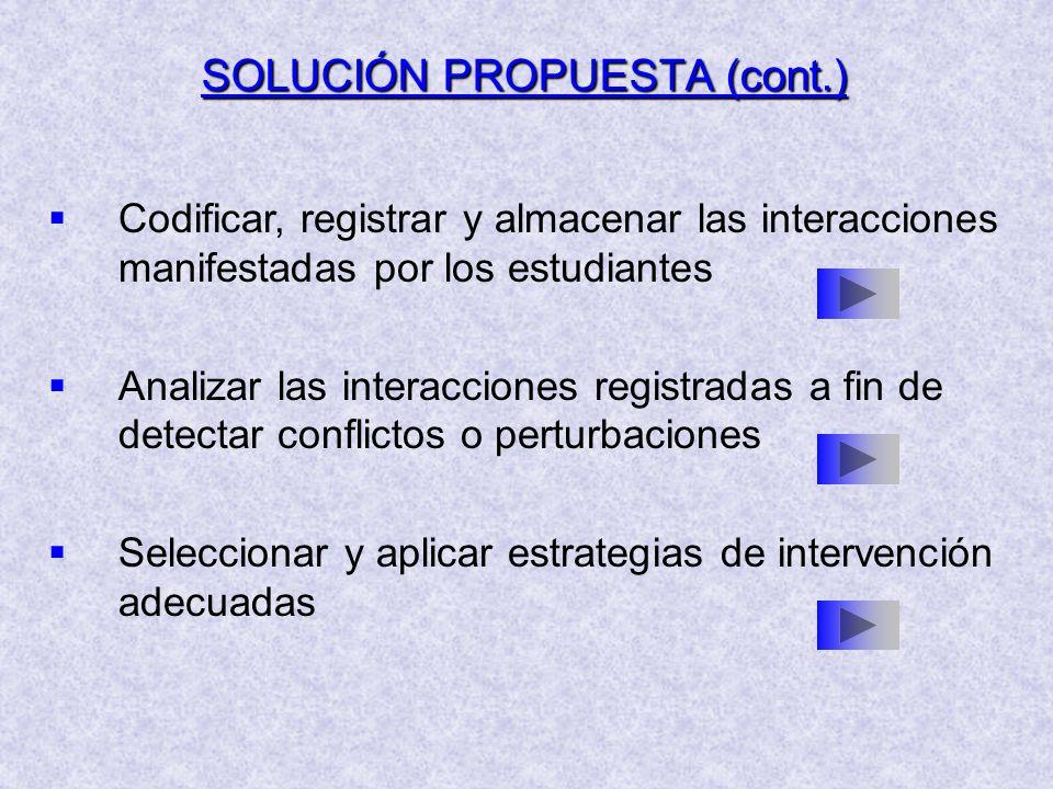 SOLUCIÓN PROPUESTA (cont.) Codificar, registrar y almacenar las interacciones manifestadas por los estudiantes Analizar las interacciones registradas a fin de detectar conflictos o perturbaciones Seleccionar y aplicar estrategias de intervención adecuadas