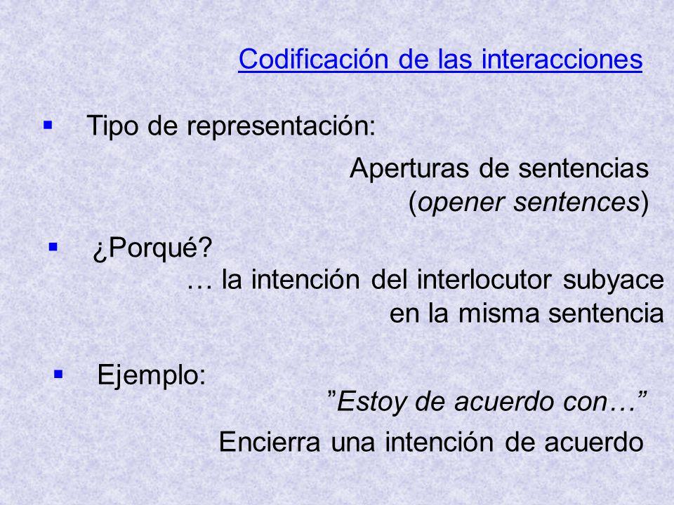 Codificación de las interacciones Tipo de representación: Ejemplo: ¿Porqué? Aperturas de sentencias (opener sentences) … la intención del interlocutor
