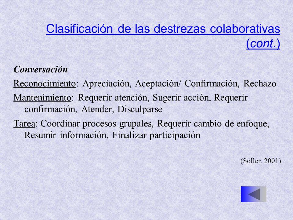 Conversación Reconocimiento: Apreciación, Aceptación/ Confirmación, Rechazo Mantenimiento: Requerir atención, Sugerir acción, Requerir confirmación, A