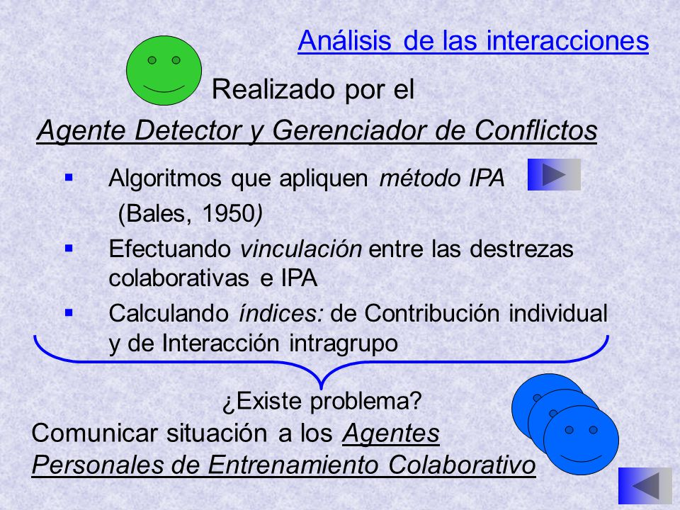 Análisis de las interacciones Comunicar situación a los Agentes Personales de Entrenamiento Colaborativo Realizado por el Agente Detector y Gerenciado