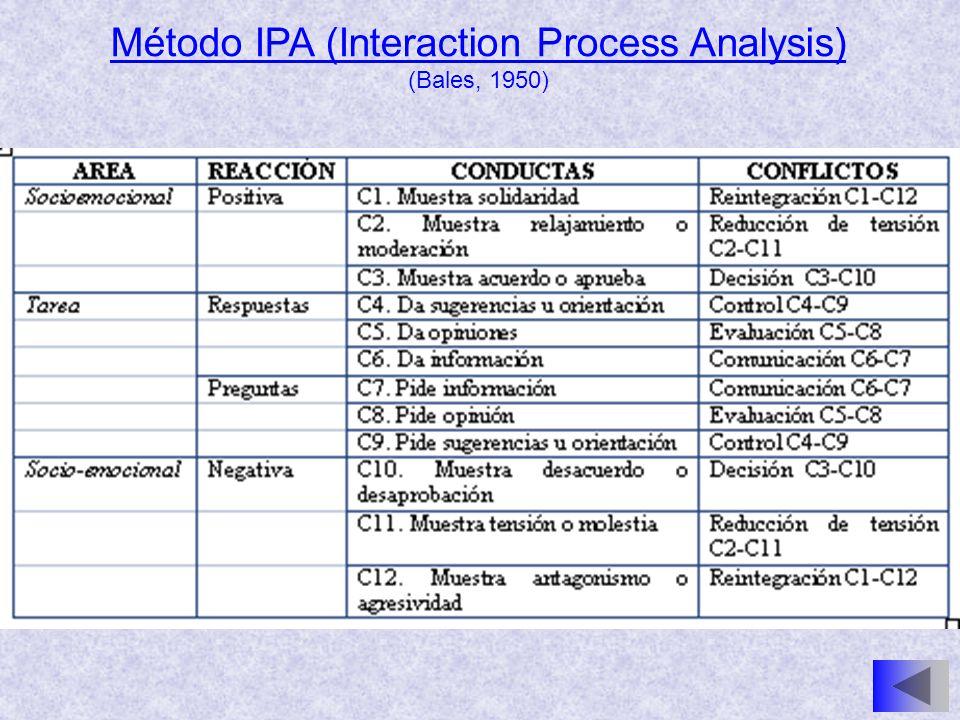 Método IPA (Interaction Process Analysis) (Bales, 1950)