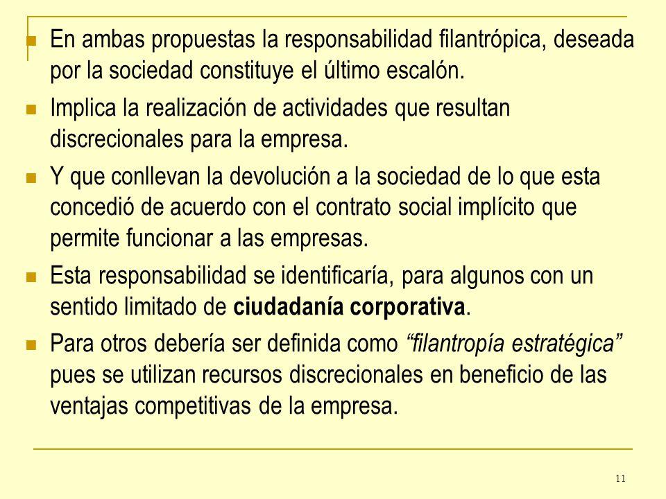 11 En ambas propuestas la responsabilidad filantrópica, deseada por la sociedad constituye el último escalón. Implica la realización de actividades qu
