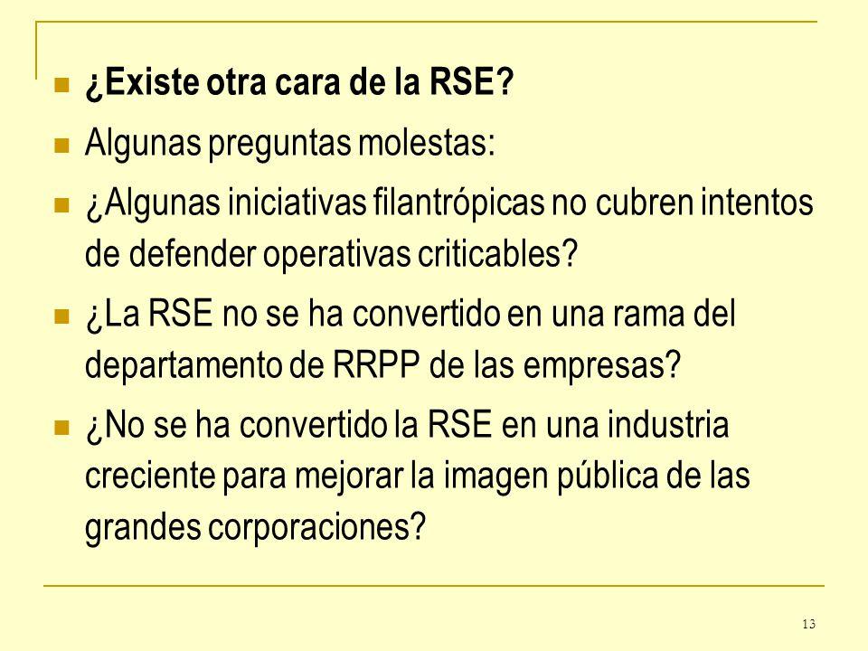 13 ¿Existe otra cara de la RSE? Algunas preguntas molestas: ¿Algunas iniciativas filantrópicas no cubren intentos de defender operativas criticables?