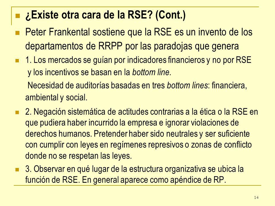 14 ¿Existe otra cara de la RSE? (Cont.) Peter Frankental sostiene que la RSE es un invento de los departamentos de RRPP por las paradojas que genera 1