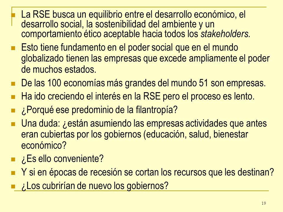 19 La RSE busca un equilibrio entre el desarrollo económico, el desarrollo social, la sostenibilidad del ambiente y un comportamiento ético aceptable