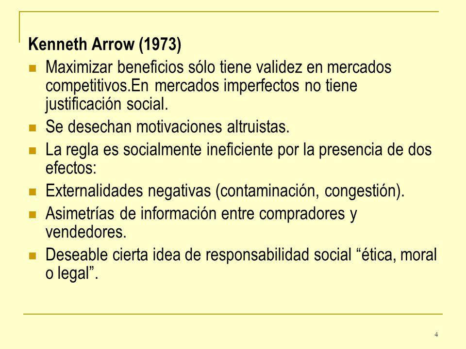 4 Kenneth Arrow (1973) Maximizar beneficios sólo tiene validez en mercados competitivos.En mercados imperfectos no tiene justificación social. Se dese