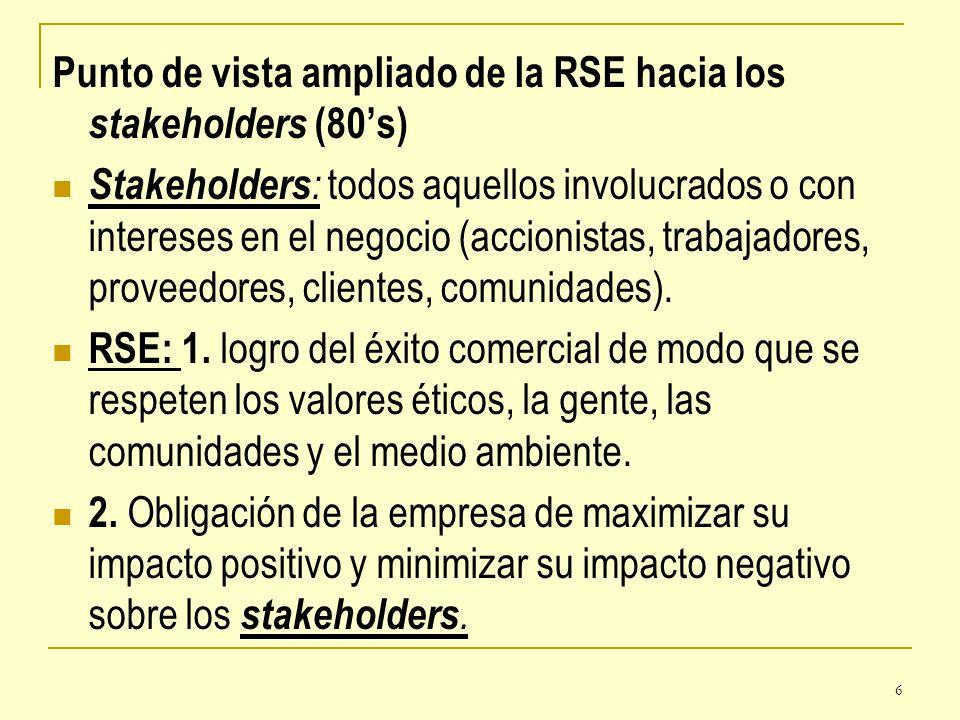 6 Punto de vista ampliado de la RSE hacia los stakeholders (80s) Stakeholders : todos aquellos involucrados o con intereses en el negocio (accionistas