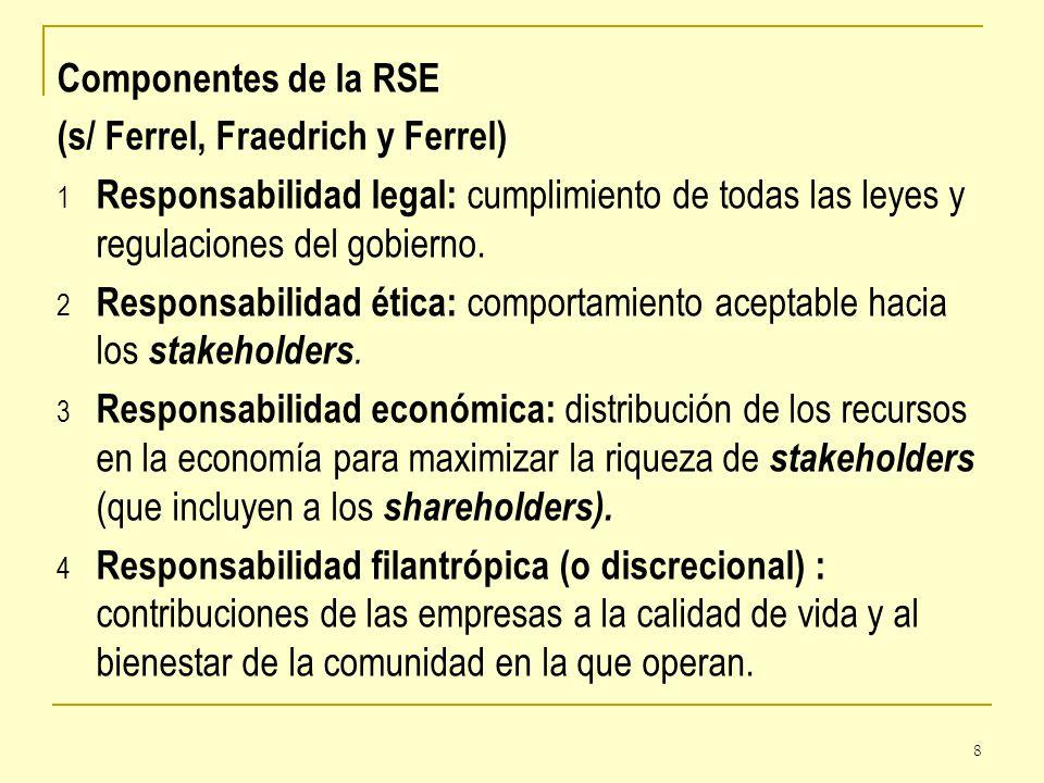 8 Componentes de la RSE (s/ Ferrel, Fraedrich y Ferrel) 1 Responsabilidad legal: cumplimiento de todas las leyes y regulaciones del gobierno. 2 Respon