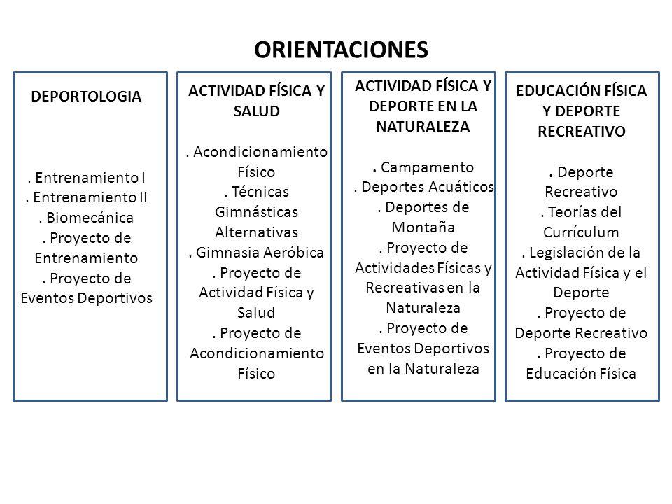 DEPORTOLOGIA. Entrenamiento I. Entrenamiento II. Biomecánica. Proyecto de Entrenamiento. Proyecto de Eventos Deportivos ACTIVIDAD FÍSICA Y SALUD. Acon