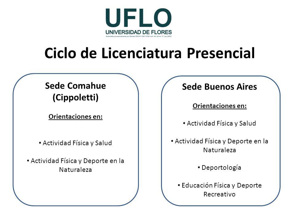 Ciclo de Licenciatura Presencial Sede Comahue (Cippoletti) Orientaciones en: Actividad Física y Salud Actividad Física y Deporte en la Naturaleza Sede