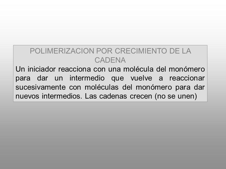 POLIMERIZACION POR CRECIMIENTO DE LA CADENA Un iniciador reacciona con una molécula del monómero para dar un intermedio que vuelve a reaccionar sucesi