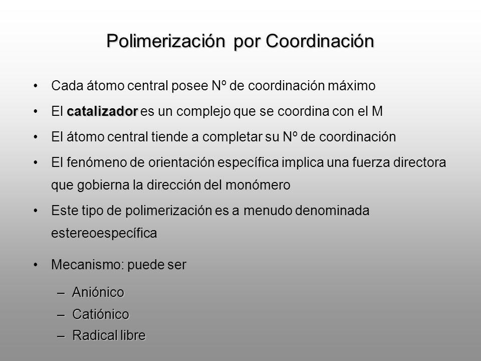 Polimerización por Coordinación Cada átomo central posee Nº de coordinación máximo catalizadorEl catalizador es un complejo que se coordina con el M E