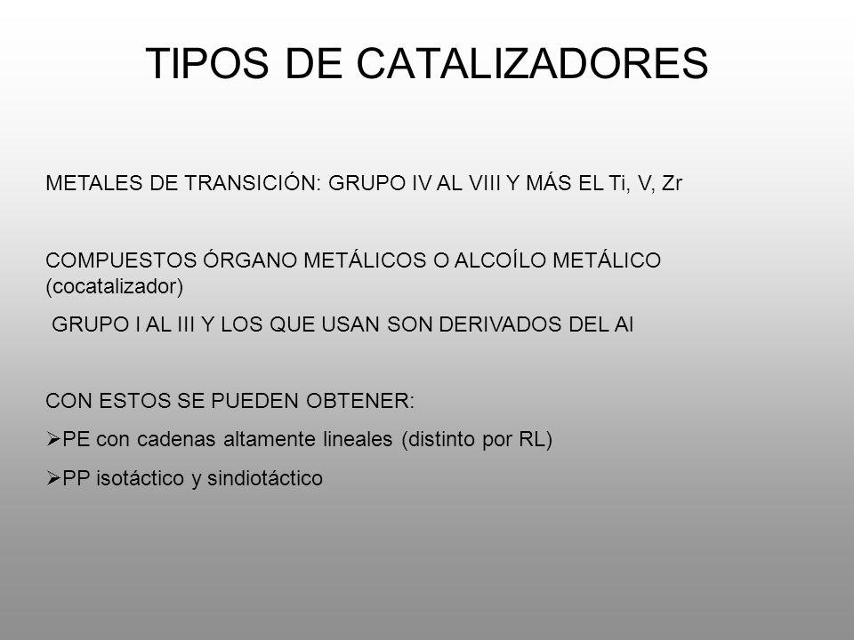 TIPOS DE CATALIZADORES METALES DE TRANSICIÓN: GRUPO IV AL VIII Y MÁS EL Ti, V, Zr COMPUESTOS ÓRGANO METÁLICOS O ALCOÍLO METÁLICO (cocatalizador) GRUPO
