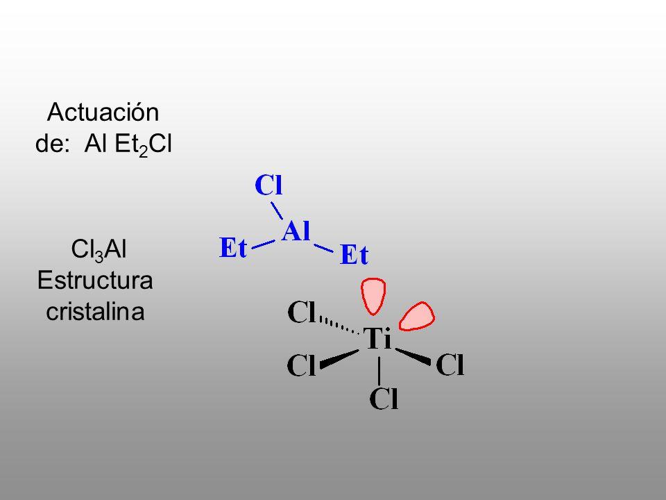 Actuación de: Al Et 2 Cl Cl 3 Al Estructura cristalina